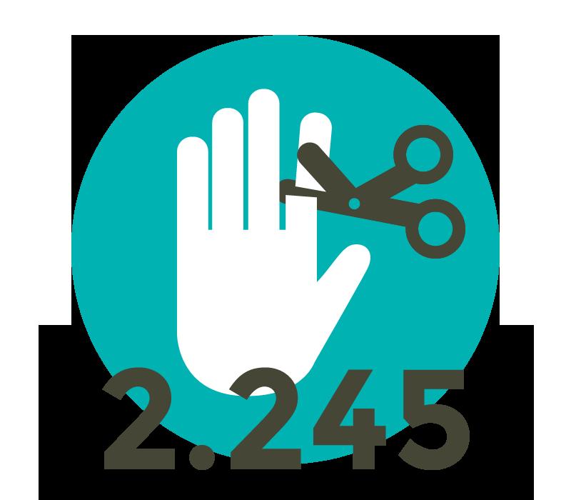 2016 wurden in 2.245 Fällen Behandlungsfehler festgestellt