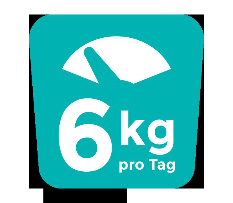 6 kg Abfall erzeugt ein Krankenhauspatient durchschnittlich pro Tag