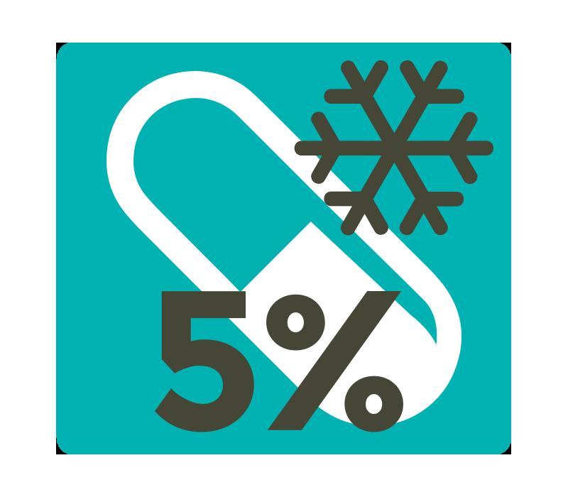 Pro Jahr werden etwa 30 Millionen besonders temperaturempfindliche Medikamente an Patienten abgegeben, die gekühlt werden müssen. Das entspricht knapp 5 Prozent der jährlich verordneten Medikamente.