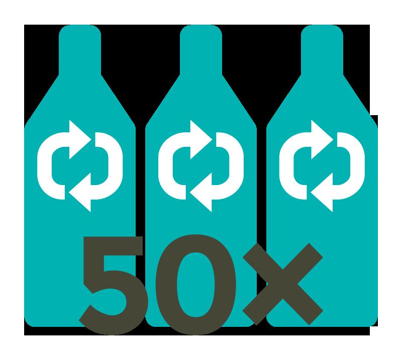 Während Plastikmehrwegflaschen bis zu 25 Mal neu befüllt werden können, ist das bei Glasflaschen sogar bis zu 50 Mal möglich.