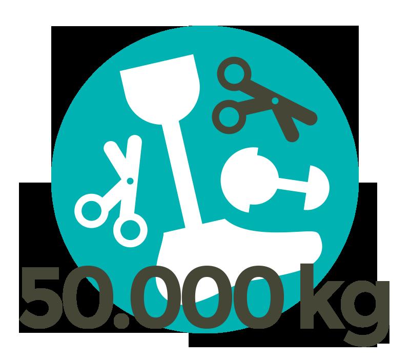 50.000 Kilo medizinische Implantate und chirurgische Einweginstrumente landen im Müll