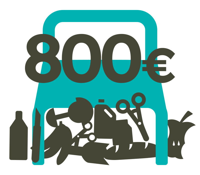 Pro Krankenhausbett fallen jährlich Kosten von 800 Euro für Abfälle an