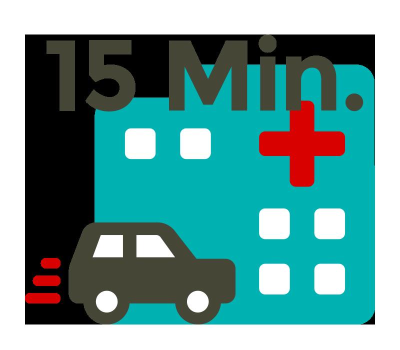 Krankenhäuser meist in 15 Minuten erreichbar