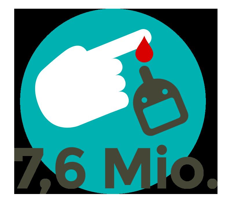 Zahl des Monats: 7,6 Millionen Diabetiker