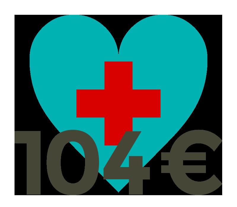 104 Euro pro Monat wurden in die Gesundheit investiert